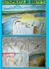 """Отличени творби в конкурса за  комикс на тема: """"Истории в езерото"""" 2015 г."""